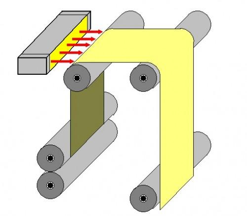 第1號 造紙工程的水分控制