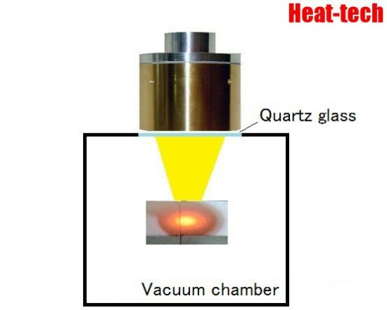 No.7 Test piece heating in the vacuum chamber by the Halogen Point Heater