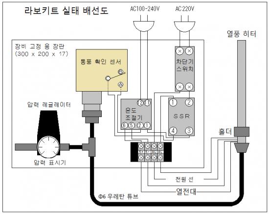 열풍 히터 라보 키트 220v-350w-10PS 외부 공기 공급 사양