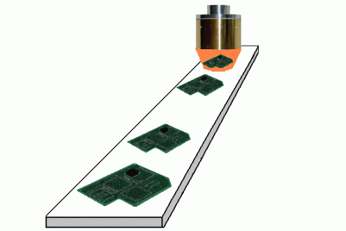 Preheat of printed circuit boards by the Halogen Point Heater