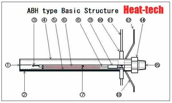 ABH系列熱風加熱器(標準型熱風加熱器)
