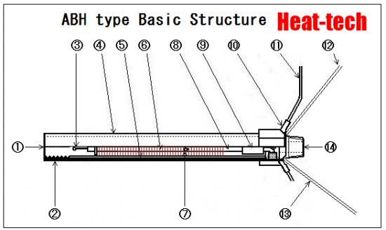 Air Blow Heater for Super breeze