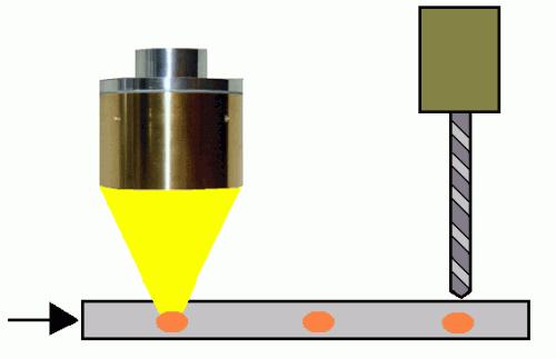 No.10 管子的洞孔加工的表面張力除去