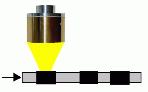 할로겐 포인트 히터 의한 제 12 호 열 수축 튜브의 수축
