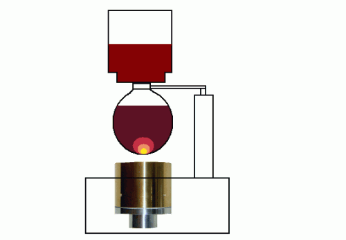 Optical siphon table by the Halogen Point Heater