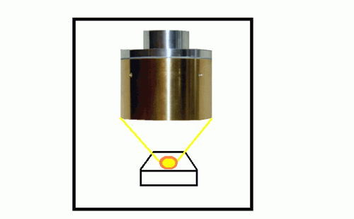 Heat source of heat power generation examination system by the Halogen Point Heater