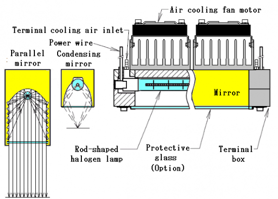 Air cooled fan installed type