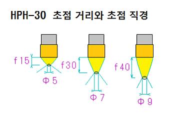 HPH-30