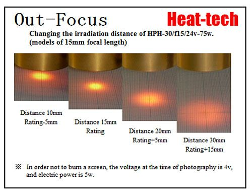 Out-focus of the HPH-35/f15/12v-110w