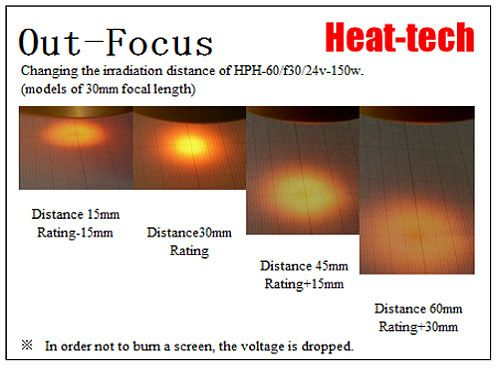Out-focus of the HPH-60/f30/36v-450w