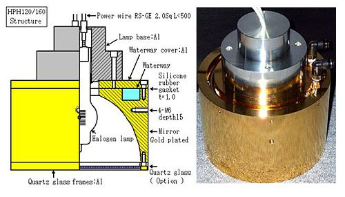 Halogen Point Heater Structure