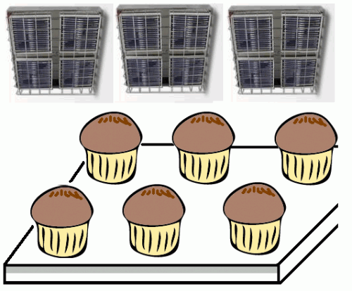 Keeping warm storage of foods by the Infrared Panel Heater