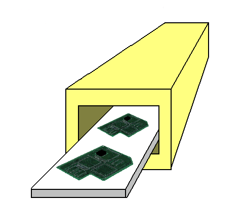 Reflow of printed circuit boards  by the Infrared Panel Heater