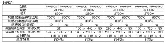 PH-690 規格