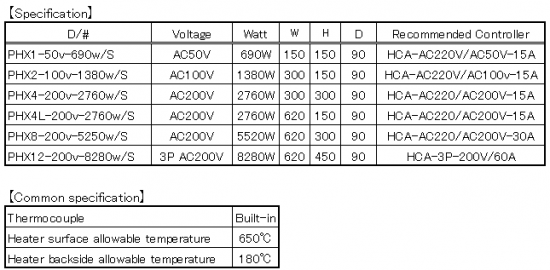 Summary of Far-infrared Panel Heater