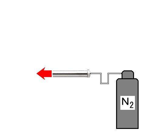 Production of hot nitrogen gas   by the Air Blow Heater