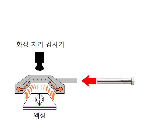 제 37 호 액정의 열 변형 검사  열풍 히터 의한