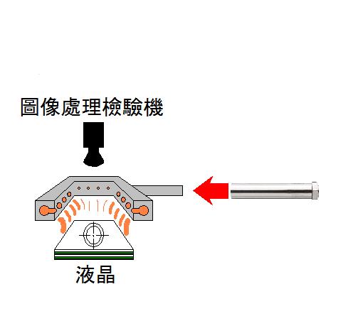 液晶的熱變形檢查