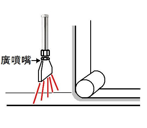 膠膜和紙的粘接