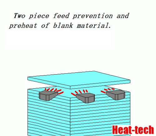 Two piece feed prevention and preheat of blank material  by the Air Blow Heater
