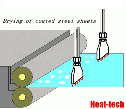Drying of coated steel sheets  by the Air Blow Heater