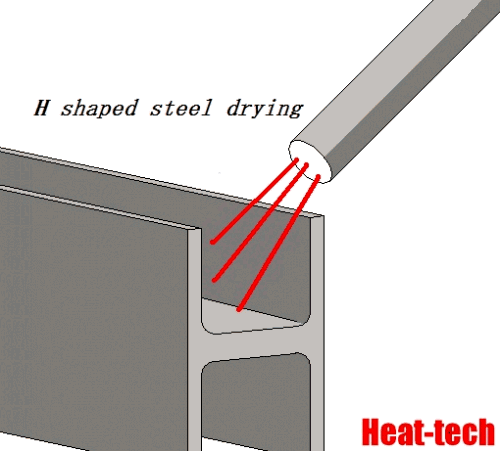 H shaped steel drying  by the Air Blow Heater