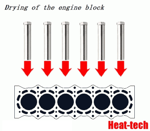 Drying of the engine block  by the Air Blow Heater