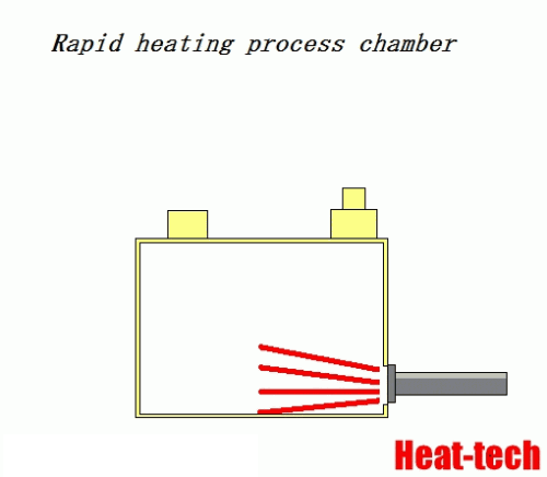 Rapid heating process chamber  by the Air Blow Heater