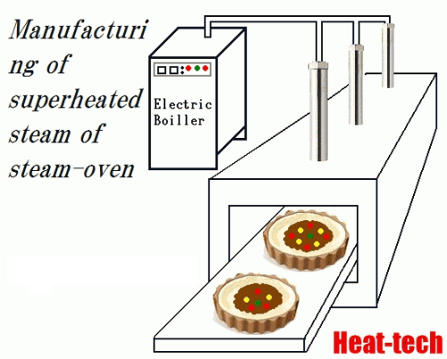 Manufacturing of superheated steam of steam-oven by the Air Blow Heater