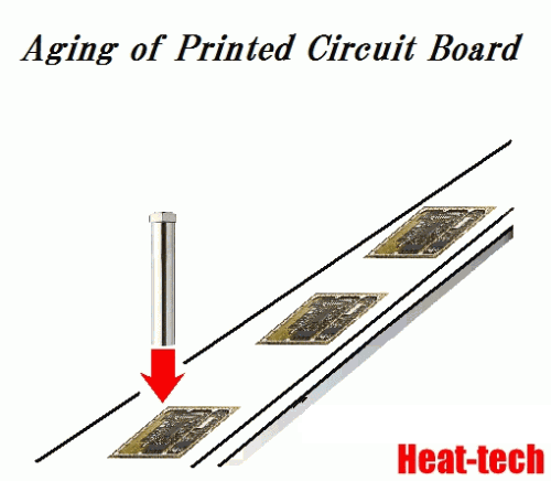 Aging of Printed Circuit Board  by the Air Blow Heater