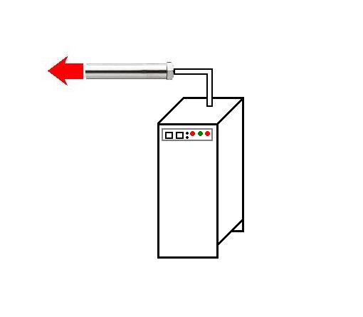 電熱鍋爐的乾水蒸氣的製造