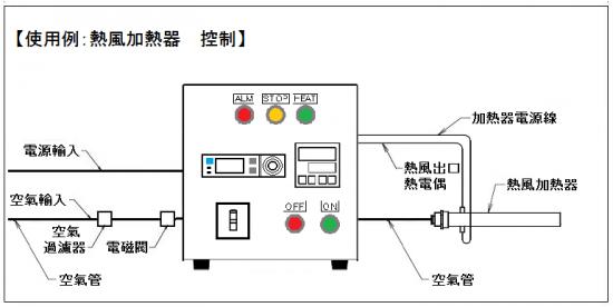 温度調節、流量控制和遙控効能