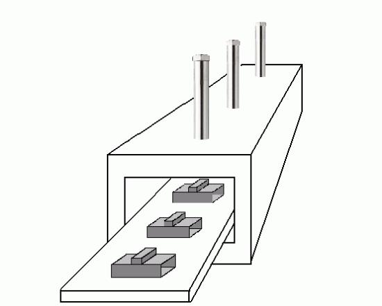 小型高溫隧道爐熱源
