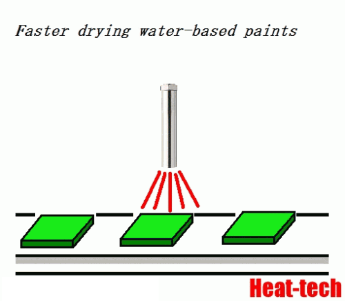 Faster drying water-based paints  by the Air Blow Heater