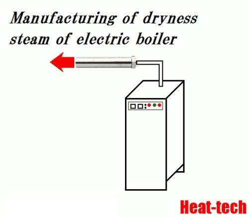 Manufacturing of dryness steam of electric boiler  by the Air Blow Heater