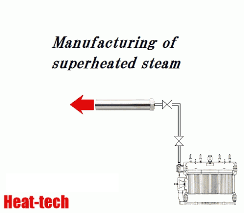 Manufacturing of superheated steam by the Air Blow Heater