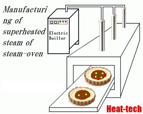 蒸汽烤箱的過熱水蒸氣的製造