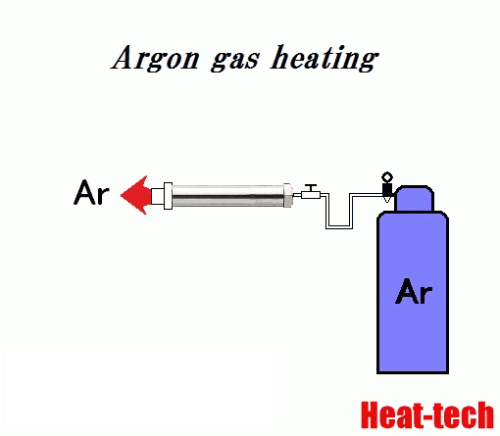 Argon gas heating  by the Air Blow Heater