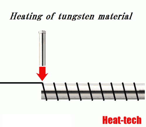 Heating of tungsten material  by the Air Blow Heater