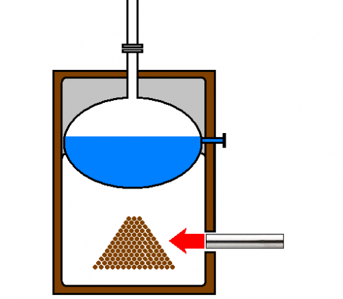 Ignition source of biomass boiler by the Air Blow Heater