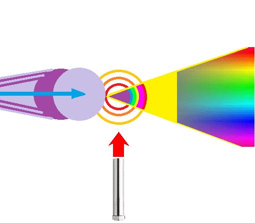 제 80 호 선형 가속기 X 선 레이저의 자료의 가열  열풍 히터 의한
