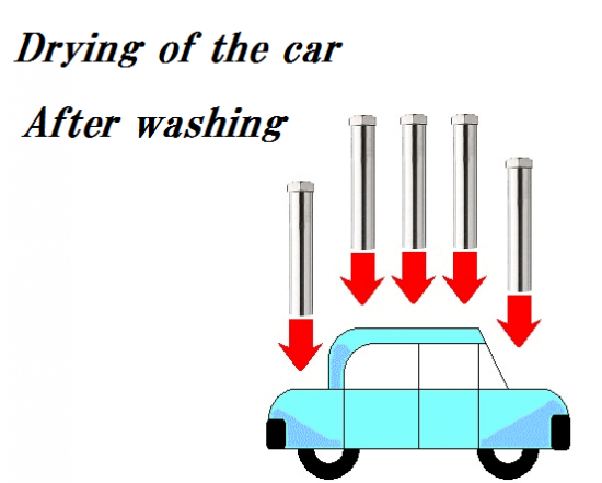 Drying of the car after washing by the Air Blow Heater