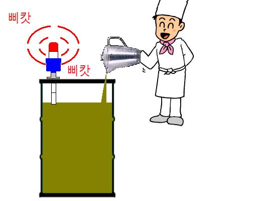 드럼 캔 액면계 의한 제 2 호 식 폐유 임시 저장