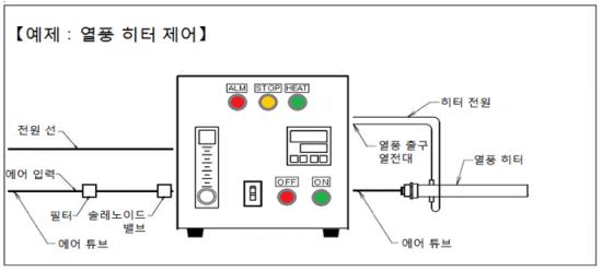 온도 조절기 및 플로트 식 유량계 AHC2-TCFM