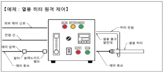 온도 조절기 및 플로트 식 유량계, 원격 제어 기능 AHC2-TCFMRC