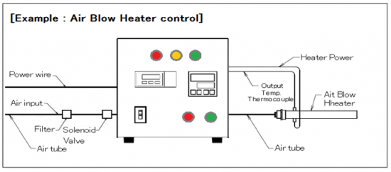 Thermocontroller & massflowcontroller、AHC2-TCFC