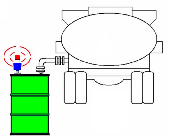 液壓油的補給