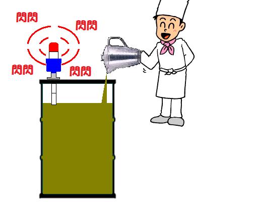 第2號 食品廢油的一時儲藏