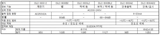 잔량 부족 검출 용 DLC-800 시리즈 사양