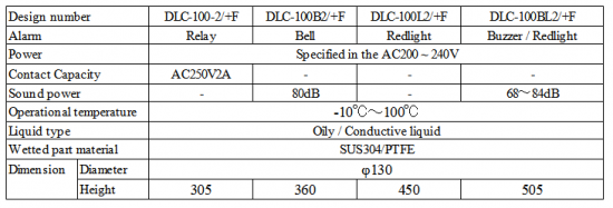 Heat-resistant 100℃ Type For Full Alarm DLC-100 series specification